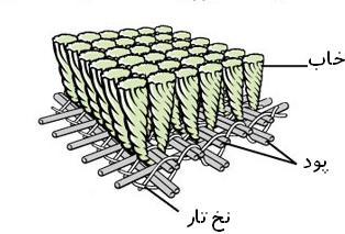 فرش ماشینی طرح اصفهان کرم 1000 شانه تراکم 3000