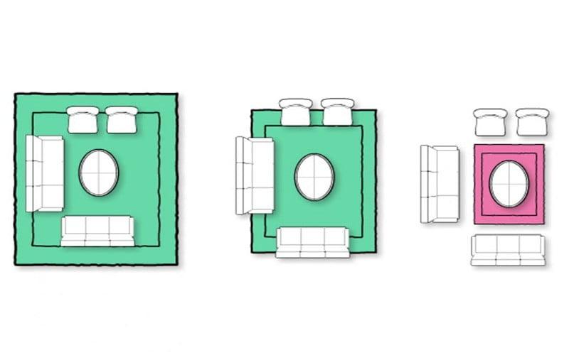 طول و عرض و ابعاد استاندارد فرش ماشینی